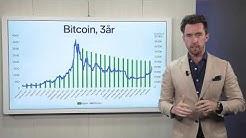 Kryptovalutorna Bitcoin, Litecoin och Ethereum rusar - Statistik och Handelsmönster