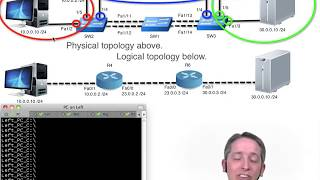 Inter-VLAN Routing thumb