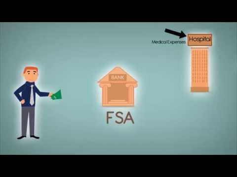 What is an FSA (Flexible Spending Account?)