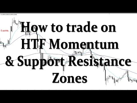 How to trade momentum based off Support and Resistance #13