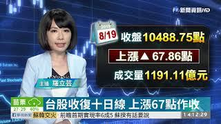 2019/08/19 台股收復十日線 上漲67點作收 | 華視新聞 20190819