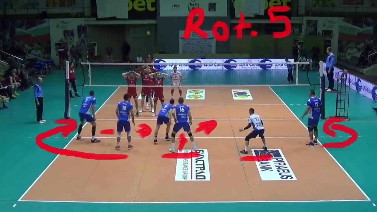 Setter In Rotation 5 Volleyball Explained Youtube