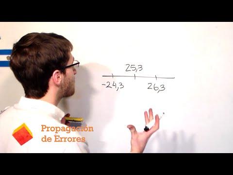 #36 - Propagación de Errores: Errores Absolutos y Errores Relativos