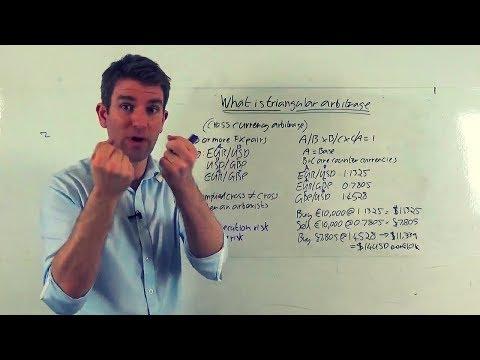 What is Triangular Arbitrage in Forex?🔺
