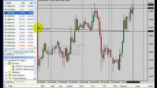 Forex trading on you tube