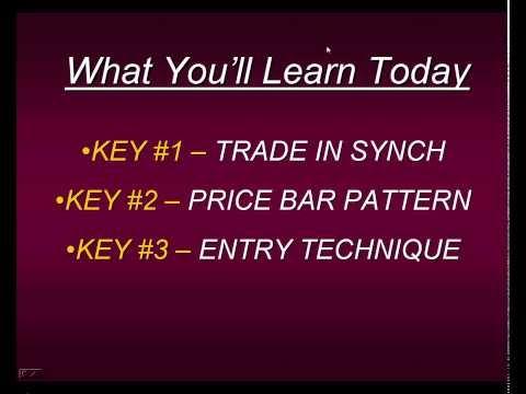 Trading Momentum Setups 3 Key Elements Of A Winning Momentum Strategy Steven Primo