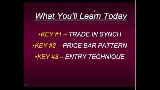 Trading Momentum Setups 3 Key Elements Of A Winning Momentum Strategy Steven Primo