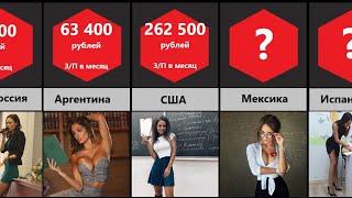 Сколько Зарабатывают Учителя в Разных странах (Сравнение)