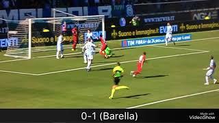 Spal - Cagliari 0-2 Serie A (Tutti i Goal)