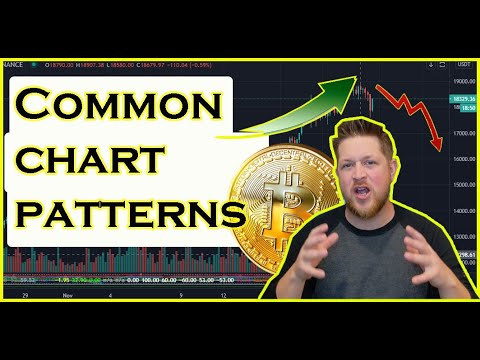 Bullish and Bearish Chart Patterns - Easy for beginners - NEED TO KNOW