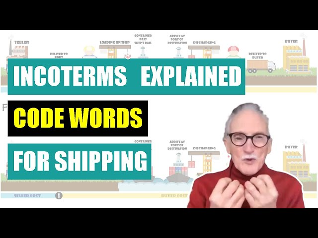 Incoterms 2020 Explained With Examples