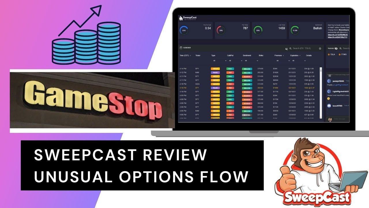 $GME Gamestop Unusual Options Activity, Predicted Move Before It Happened?