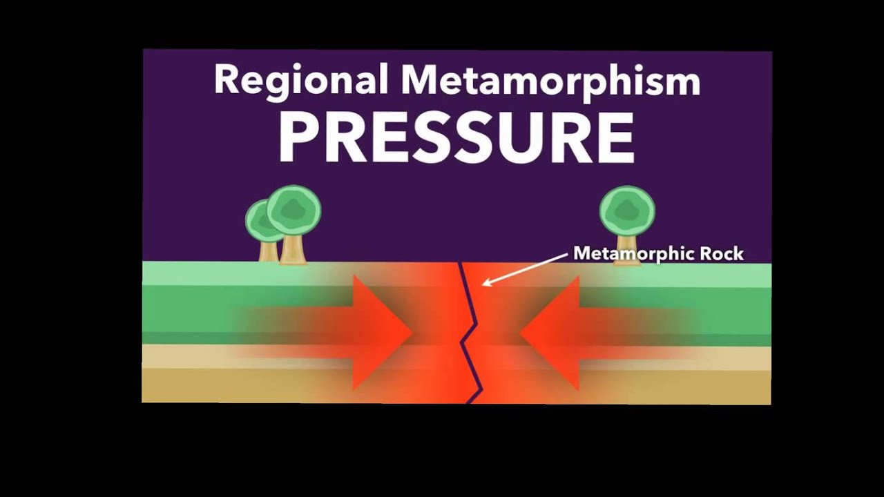 Formation of Metamorphic Rocks - YouTube