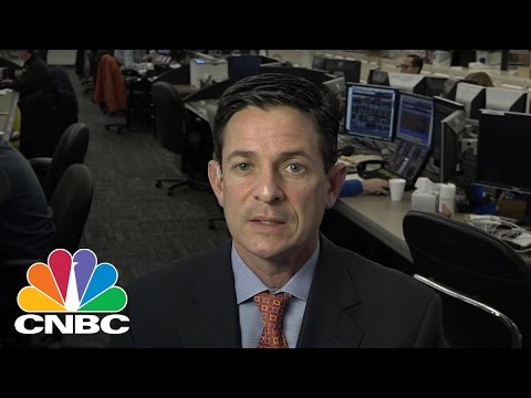Small Stocks Lag Behind | Trading Nation | CNBC
