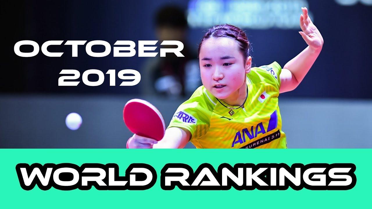 Table Tennis World Rankings October 2019