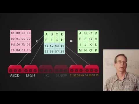 Reed Solomon Tutorial: Backblaze Reed Solomon Encoding Example Case