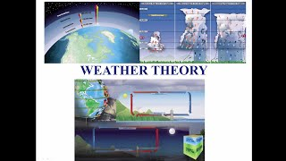 Private Pilot tutorial 11: Weather Theory (Part 1 of 3)