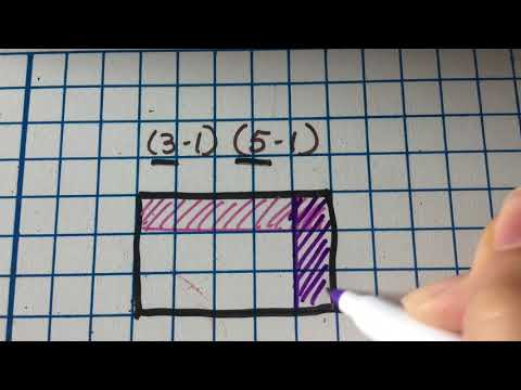 Distributive Property Illustrated