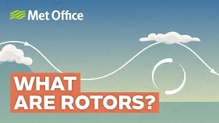 What are rotors?
