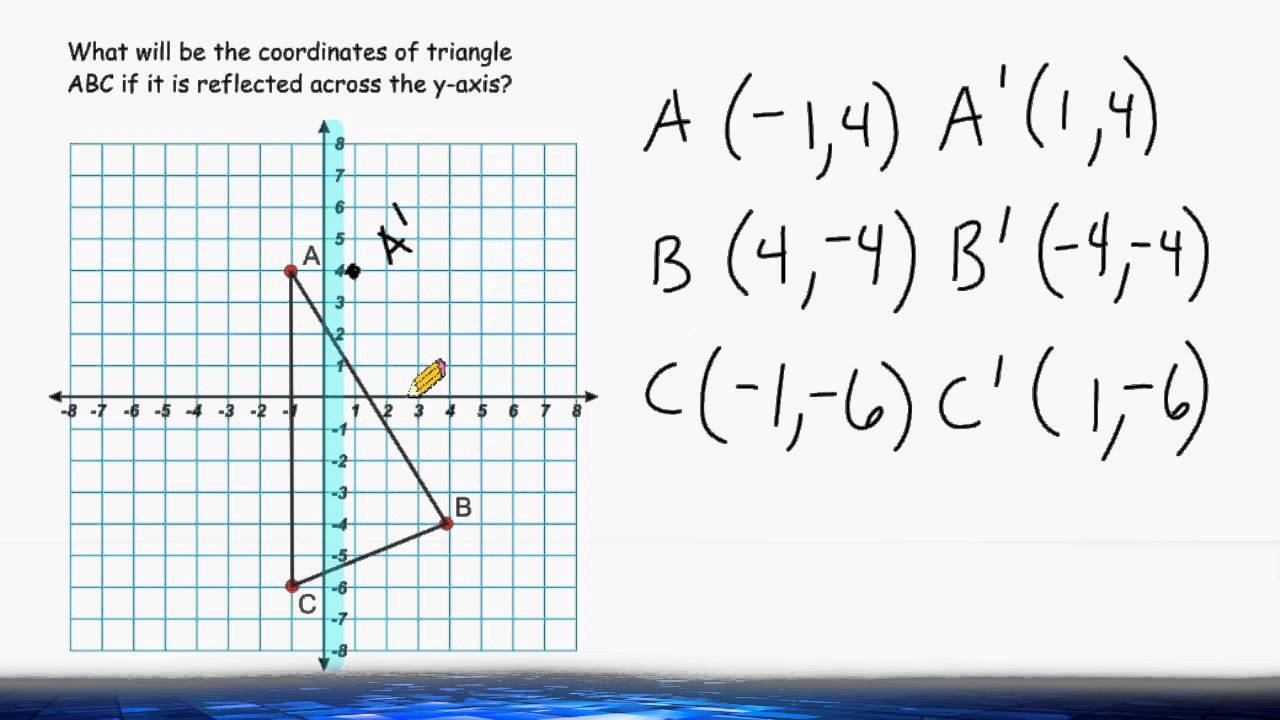 Reflecting A Triangle Across The Y-Axis - YouTube