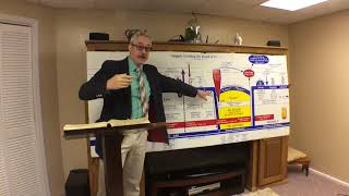 The Book of Daniel GSB Lesson 59
