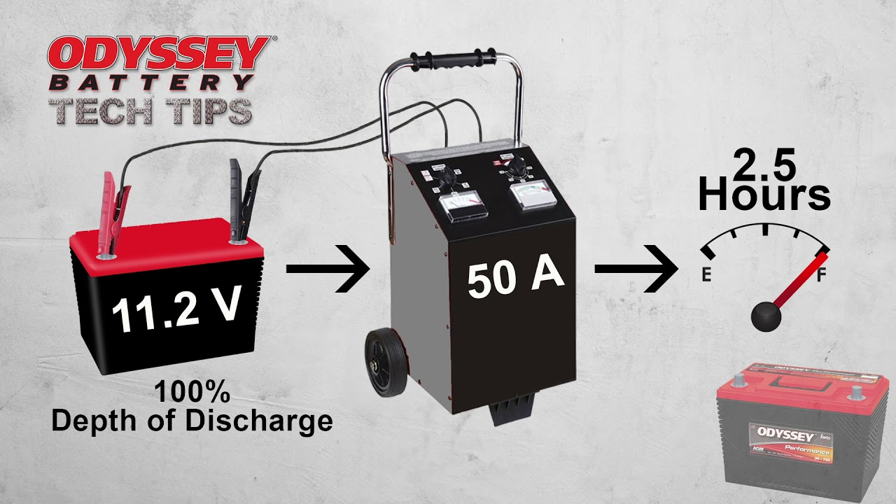How To Charge An Odyssey Battery