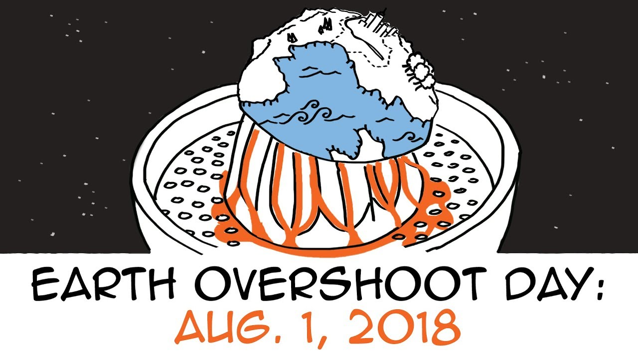 Image result for earth overshoot day 2018