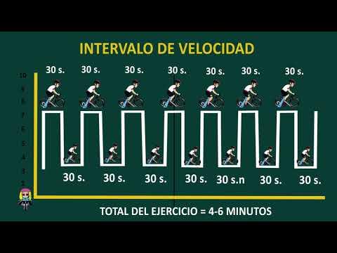 ciclismo-para-cuarentena-(principiantes-+-3planes)-🚲-salud-ciclista