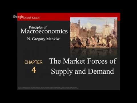 Supply and Demand (Mankiw)
