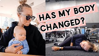 This is how I workout...Body Update/How I'm feeling // Project Comeback Series
