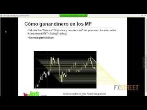 Santiago de Cabo: Cómo ganar dinero en los mercados financieros: My FOREX Tools