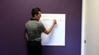 Raleigh, NC Chiropractor - Intermittent Fasting - Lose Weight Fast!