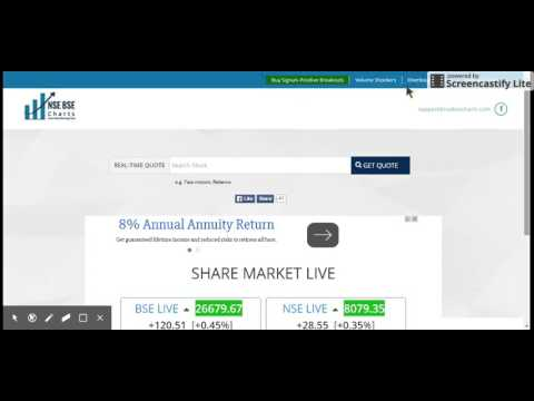 NSE Live, BSE Live, Sensex Live, Nifty Live, Technical Charts