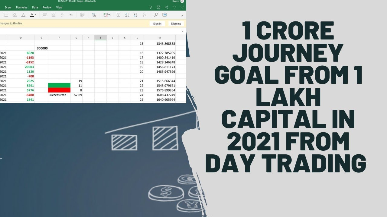 Download 1 Crore Journey Goal from 1 Lakh Capital in 2021 from Day Trading with proof