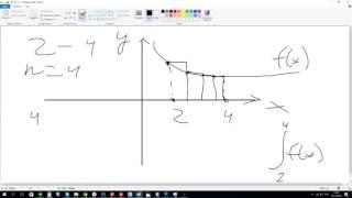 Метод левых прямоугольников, разбор задачи