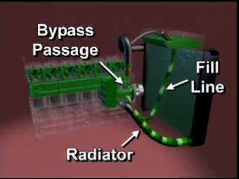 Jeep 4 0l Engine Coolant Flow Diagram Wiring Diagram