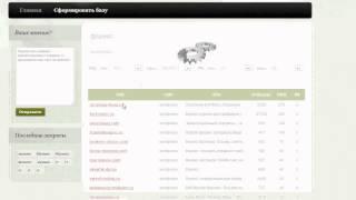 Парсинг форекс Wordpress блогов