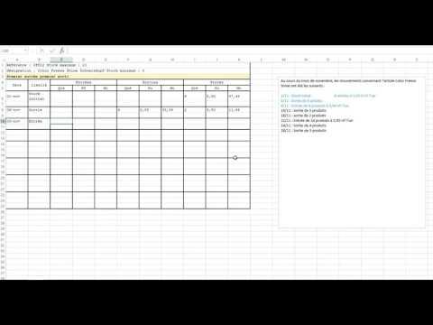 La méthode PEPS (premier entrée premier sortie) - Explication