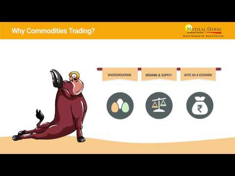 Commodity trading explained in simple English within 3 mins