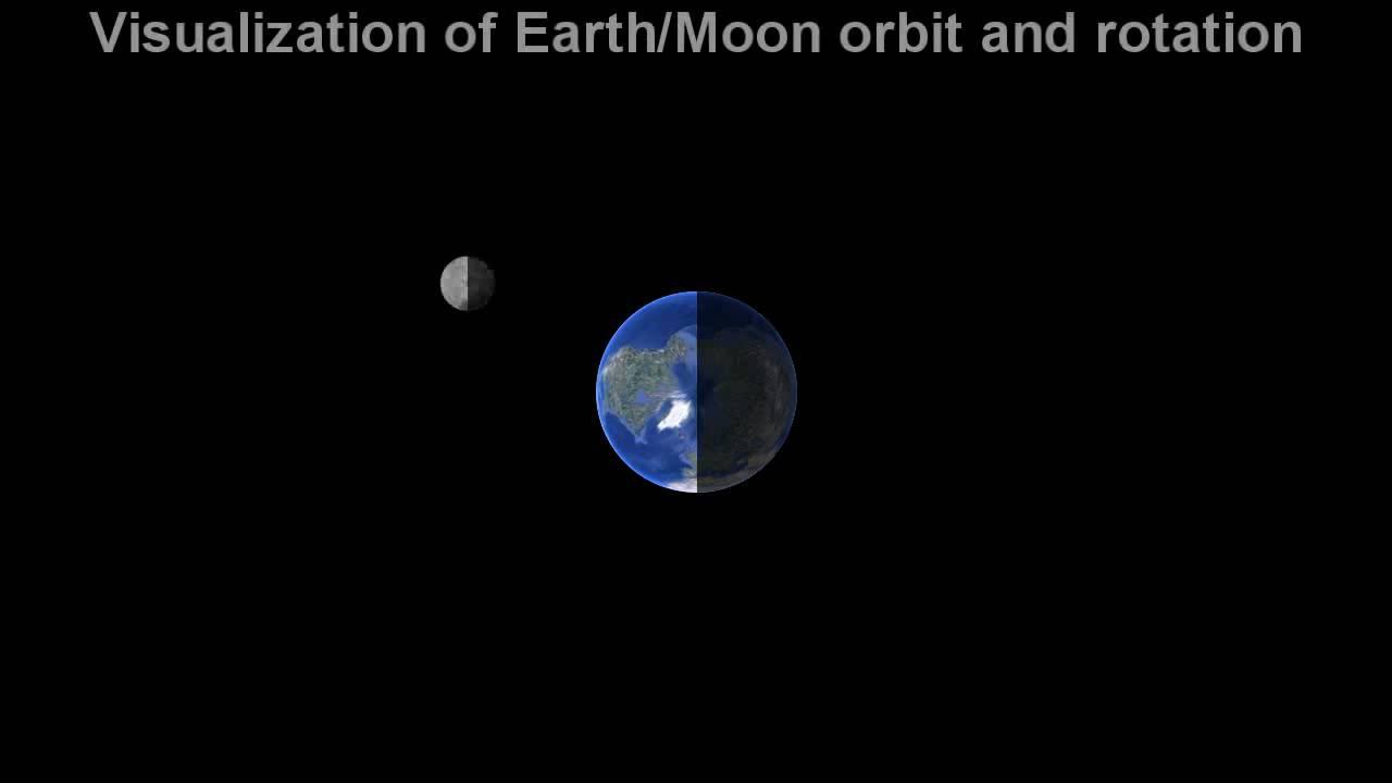 The Moon's orbit around Earth - YouTube