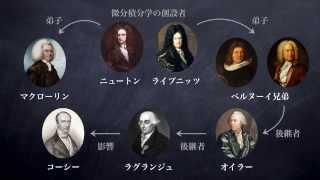 無限の問題を解消した「極限」ーそれは100年の努力によって生み出されたー