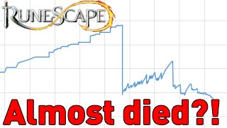 5 times runescape could have died