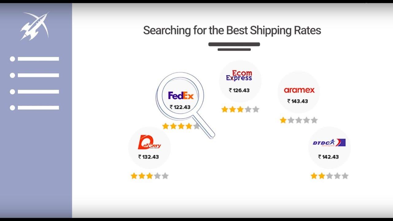 Shiprocket ‑ Shipping in India