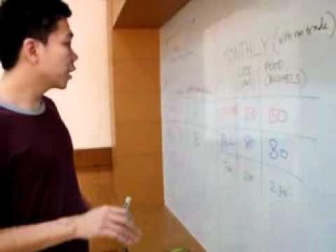 chapter 2 by Erik Sentosa 2910932 Business Economics class MBA X44 , MBA SBM ITB,