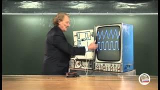 Закон электромагнитной индукции