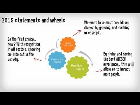 Aplication Team Leader - AIESEC 2014-1 TM - YouTube