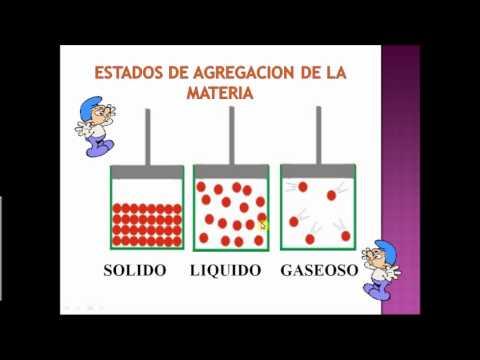Ciencias Naturales 4 Estados de la materia Rosita Mora, Diana ...