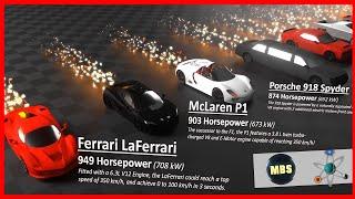 Cars Horsepower Comparison (ft. MetaBallStudios)