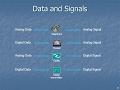 Data And Signal (Analog and Digital)