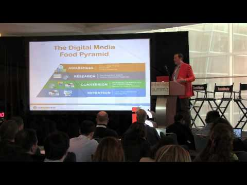 Multi-Channel Attribution And The Digital Media Food Pyramid